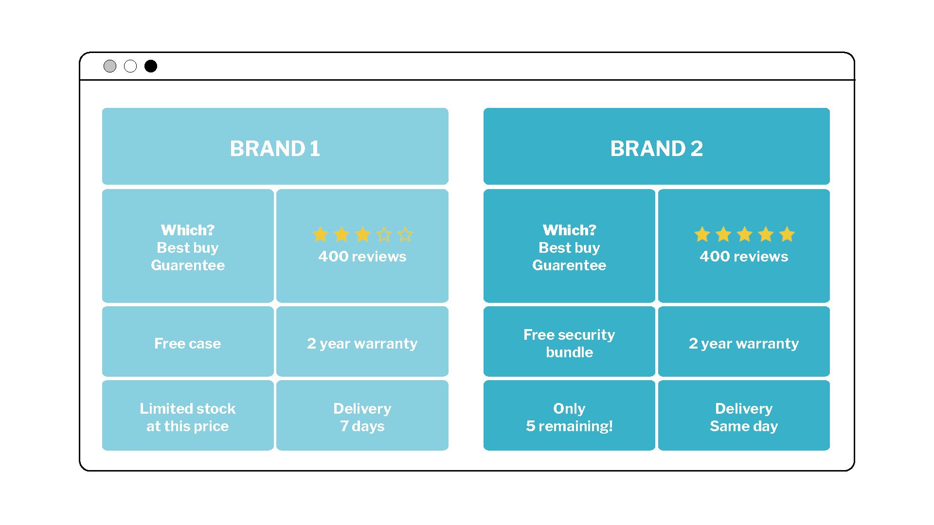 brands-vs